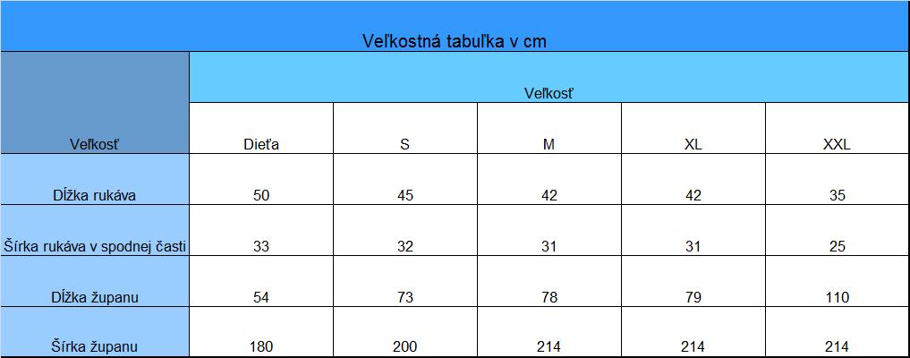 tabulka-velkosti